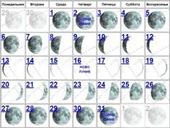 лунный календарь по знаком зодиака на октябрь 2015
