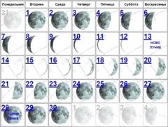такое СОБАК какая сейчас луна растущая или убывающая 2015 работы прорабом Нижнем