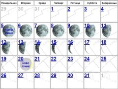 Какая сейчас луна растущая или убывающая 2015