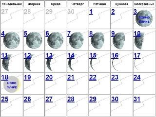 Луна убывает с 3 по 18 декабря 2017 года