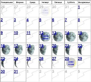 Луна убывает с 12 по 28 января 2017 года
