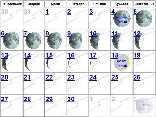 Луна убывает с 4 по 18 ноября 2017 года