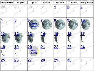 Луна убывает с 6 по 20 сентября 2017 года