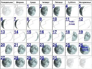 Лунный календарь на август 2018 года