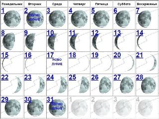 Какая Луна была в январе 2018 года