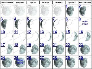 Лунный календарь на сентябрь 2018 года