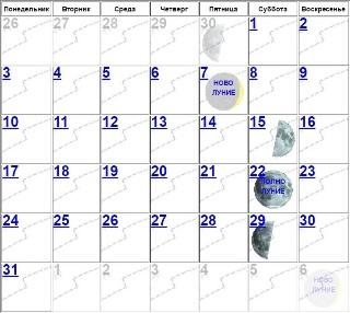 Лунный гороскоп астропрогноз для всех знаков Зодиака на