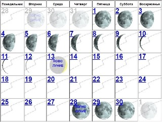 Луна убывает с 29 по 13 мая 2018 года