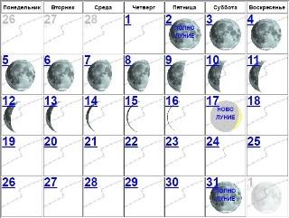 Луна убывает с 2 по 17 марта 2018 года