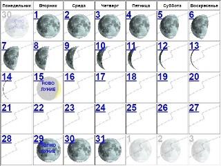 Луна убывает с 30 по 15 апреля 2018 года