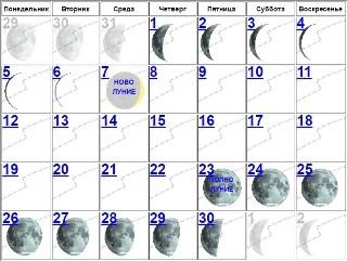 Луна убывает с 24 по 7 октября 2018 года