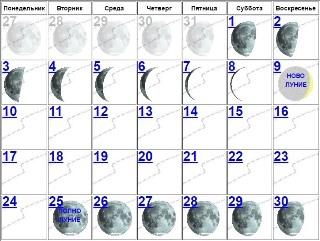 Луна убывает с 26 по 9 августа 2018 года