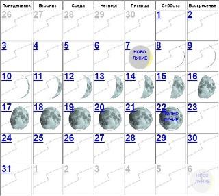 Когда будет растущая луна май 2018