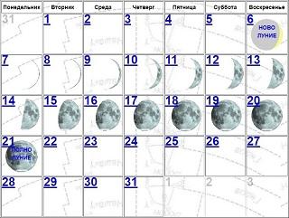 Растущая Луна в июне 2019. С какого числа, благоприятные дни, что нельзя делать картинки